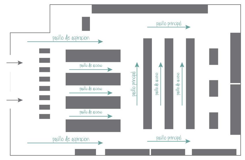 Definición por importancia de los pasillos de una disposición en parrilla de un local comercial.