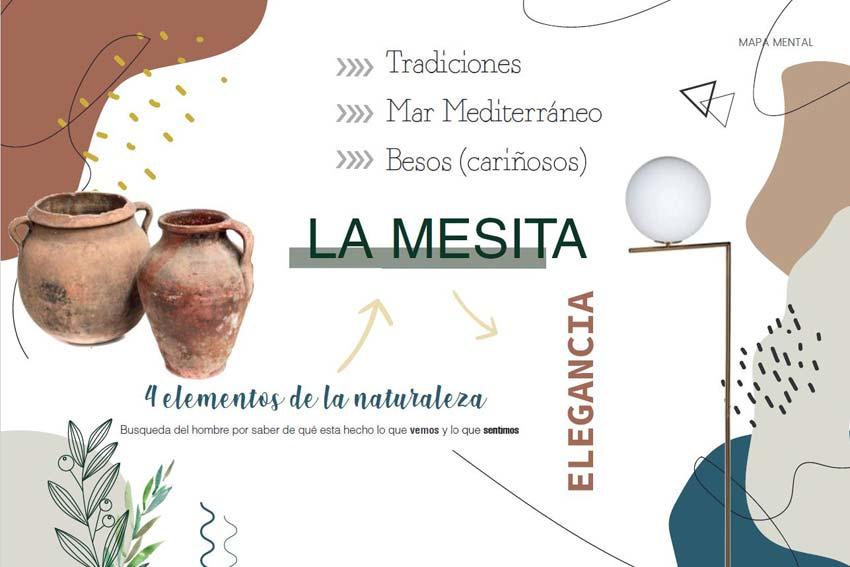Mapa mental con las ideas esenciales que sirven de base para la creación del diseño del Restaurante - Pizzería La Mesita.